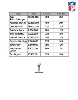 NFL Superbowl Exponential Growth