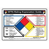 NFPA Hazard Rating Diamond Explanation Guide