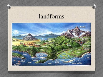 Landforms Vocaulary