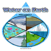 NGS 5-ESS2-2 Water on Earth