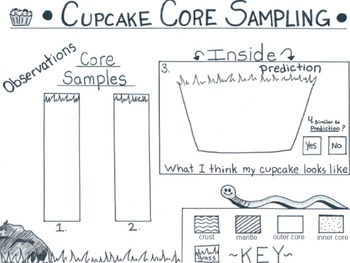 NGSS 2-ESS1-1:   Core Sampling with Cupcakes