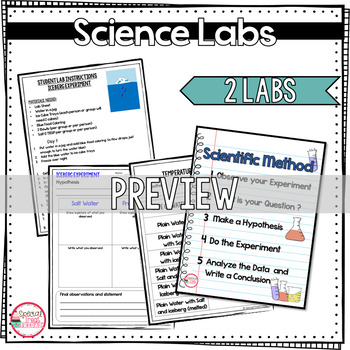 Project Based Learning for 2nd Grade :  Iceberg Experiment NGSS 2-ESS2-3