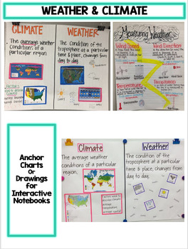 NGSS 3rd Grade Science Weather & Climate