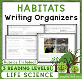 #markdownmonday Habitats Writing Prompts - Life Science (NGSS 3-LS4-3)