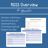 NGSS 4th Grade Overview