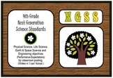 "NGSS 4th Grade Standards- ""I can"" posters, practices, and 2 checklists"