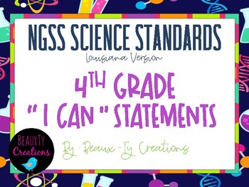 NGSS 4th Grade Science Standards Posters/Cards