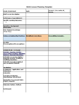 NGSS/5 E Lesson Plan Template