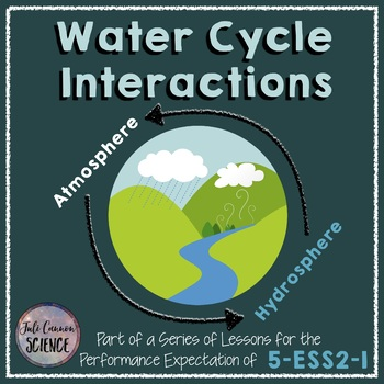 NGSS 5-ESS2-1 Water Cycle Introduction 5th Grade