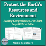 NGSS 5-ESS3-1 Protect Earth's Resources and Environment