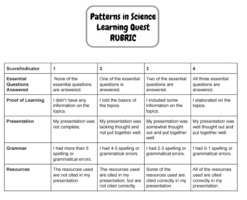 NGSS 5th Grade Learning Quests BUNDLE - Personalized Learning