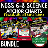 Science Anchor Charts, Science Posters BUNDLE, NGSS Activities