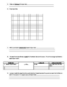 NGSS Aligned Lab Skills Assessment