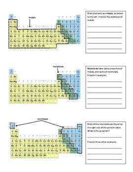 Making Sense of The Periodic Table