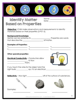 NGSS Aligned Matter & Chemistry Conductivity & Reflectivity Lab (5-PS1-3)