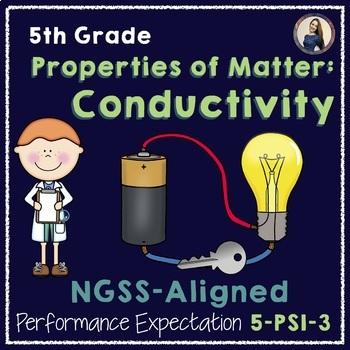 NGSS Aligned Matter & Chemistry Conductivity & Reflectivit