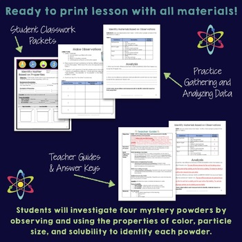 NGSS Aligned Matter & Chemistry Solubility Lab (5-PS1-3)