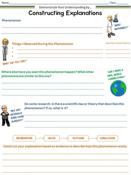 NGSS Assessment: 8 Performance Templates