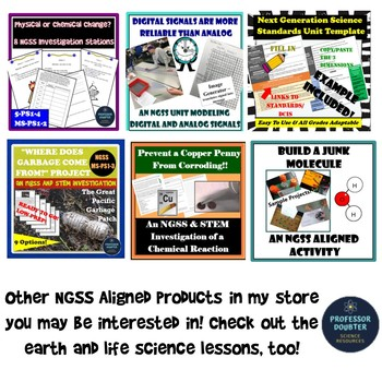 NGSS Assessment Tasks and Test Questions MS-LS1-8 Sensory Receptors Neurons