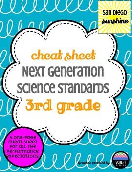 NGSS Cheat Sheet 3rd Grade