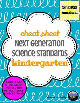 NGSS Cheat Sheet Kindergarten