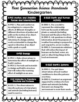 NGSS Cheat Sheets K-5th Grades