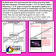 NGSS Black Holes & Galaxies Claim Evidence Reasoning Graphic Organizer