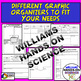 NGSS Common Core Claim Evidence Reasoning (CER) Graphic Organizers