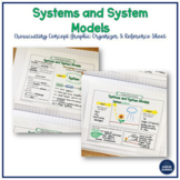 NGSS Crosscutting Concept Graphic Organizer - Systems & Sy