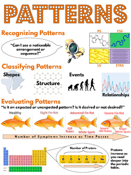 NGSS Posters: Crosscutting Concepts