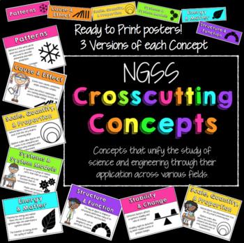 NGSS Crosscutting Concepts CCC Posters
