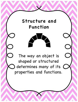 Crosscutting Concepts Posters and Handouts - The NGSS
