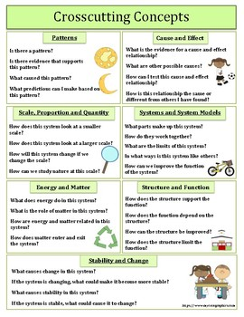 NGSS Crosscutting Concepts Student Chart and Classroom Posters