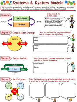NGSS Crosscutting Concepts: Systems & System Models