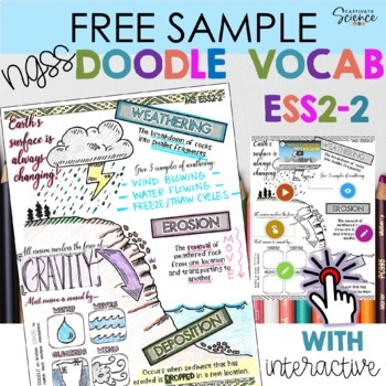 NGSS Doodle Notes Free Sample for MS-ESS2-2
