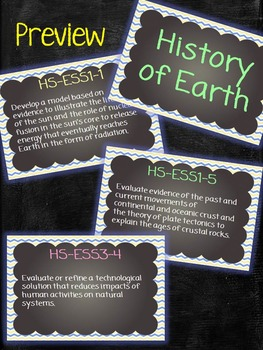 NGSS Earth Space Science Standards Bulletin Poster Decor