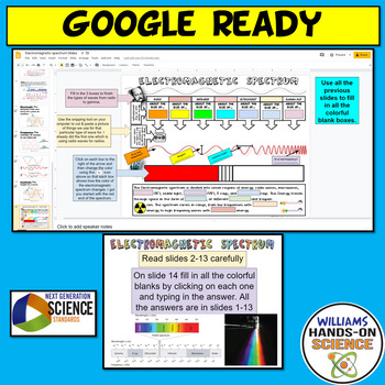 NGSS Electromagnetic Spectrum Waves Doodle Notes & PowerPoint