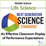 NGSS Middle School LIFE SCIENCE - Performance Expectation Classroom Organizer
