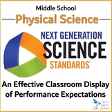NGSS Middle School PHYSICAL SCIENCE Performance Expectation Classroom Organizer