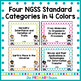 NGSS First Grade Science Polka Dot I Can Statements, Standards, and Posters