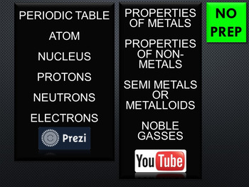 NGSS Flipping the Classroom with Frayer Periodic Table and PREZI