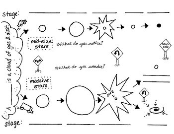 NGSS Foldable: Life Cycle of Stars
