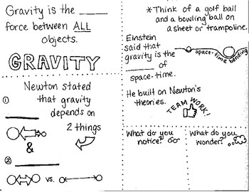 NGSS Foldables: GRAVITY (Freebie!)