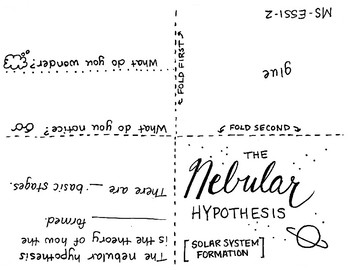 NGSS Foldables: Solar System Formation (Nebular Hypothesis)