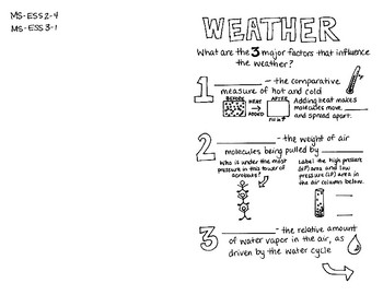 NGSS Foldables: Weather & Water Cycle