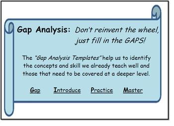 NGSS Gap Analysis Template K-2nd Grade