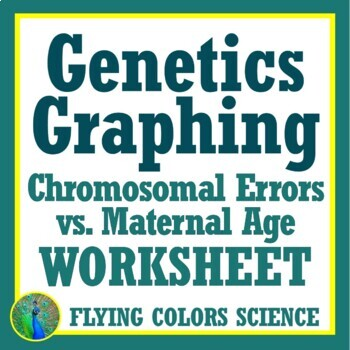 NGSS Genetics Worksheet:  Graphing Chromosome Errors for High or Middle School