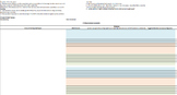 NGSS Tool to Check Alignment of Grade K Units & Activities