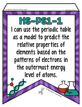 NGSS HIGH SCHOOL SCIENCE STANDARDS BANNERS, I CAN STATEMENTS - PURPLE