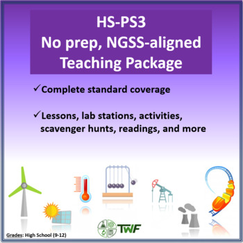NGSS - HS PS3 Energy - Complete Resource Package